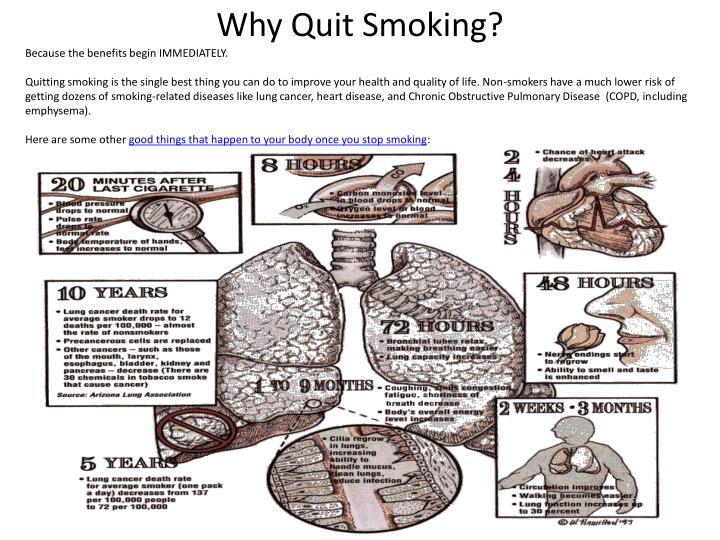 Why Quit Smoking?
