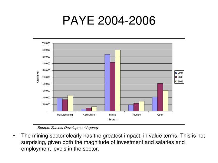 PAYE 2004-2006