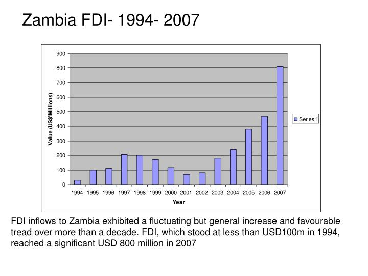 Zambia FDI- 1994- 2007