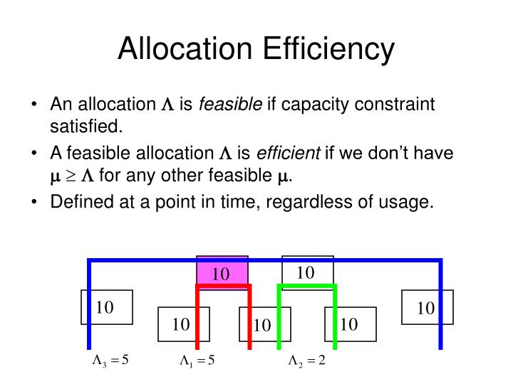 Allocation Efficiency