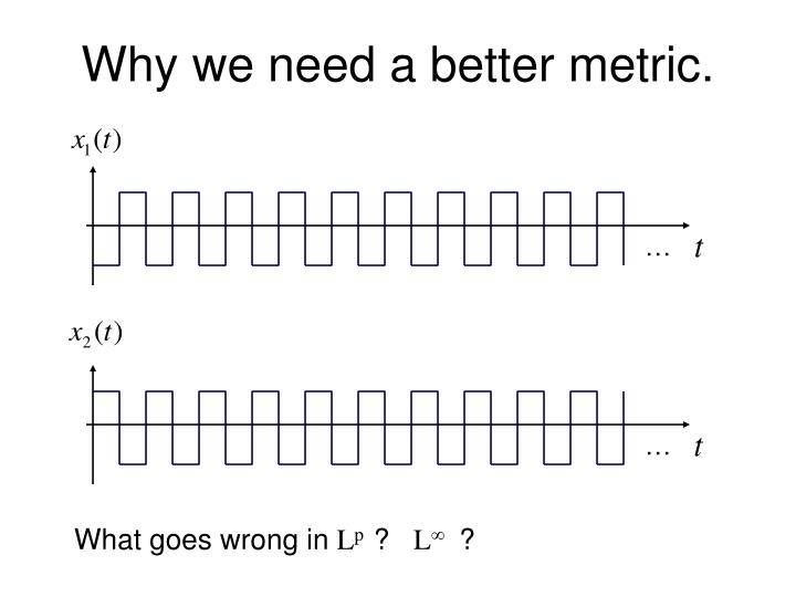 Why we need a better metric.