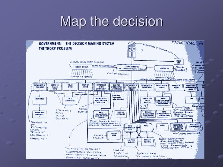 Map the decision