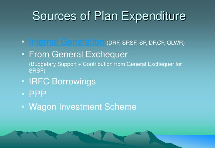 Sources of Plan Expenditure