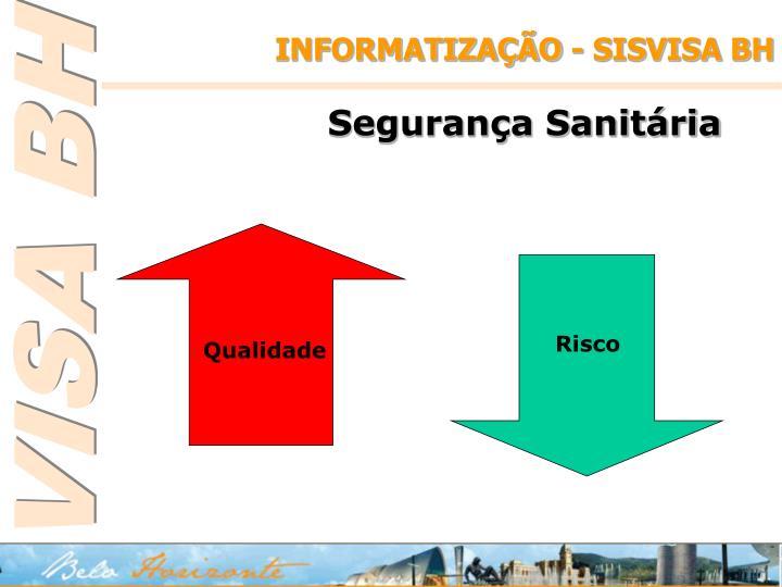 INFORMATIZAÇÃO - SISVISA BH