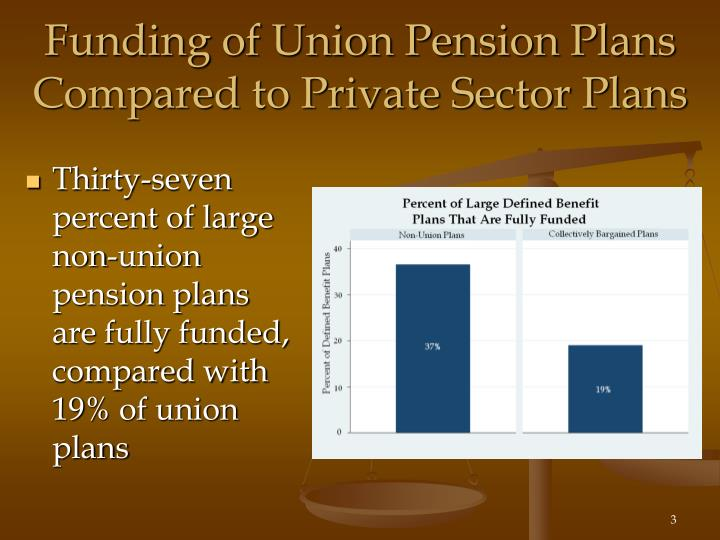 Funding of union pension plans compared to private sector plans