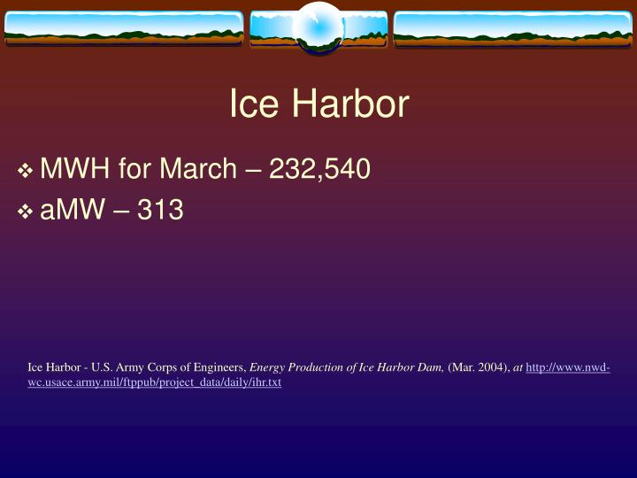 Ice Harbor
