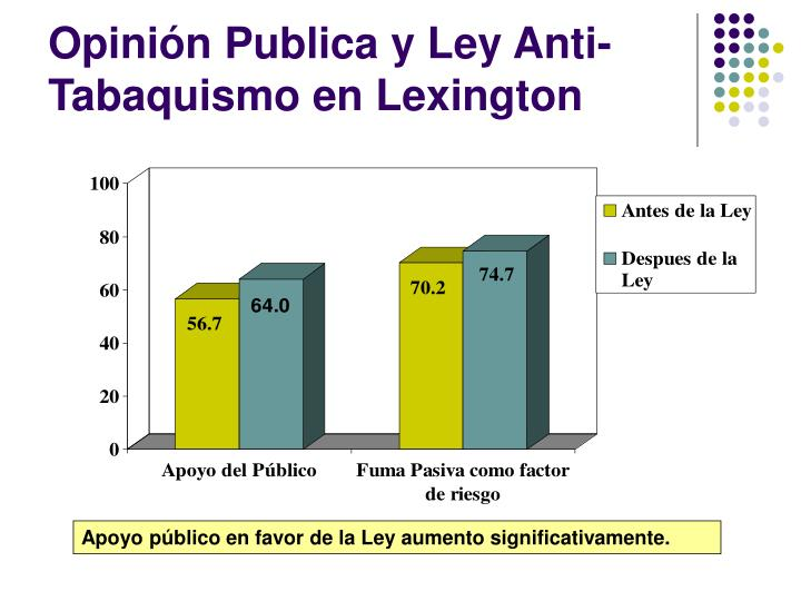 Opinión Publica y Ley Anti-Tabaquismo en Lexington