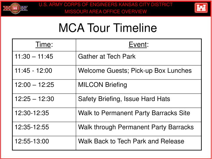MCA Tour Timeline