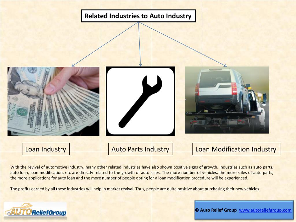 Related Industries to Auto Industry