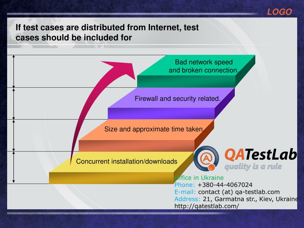 If test cases are distributed from Internet, test cases should be included for