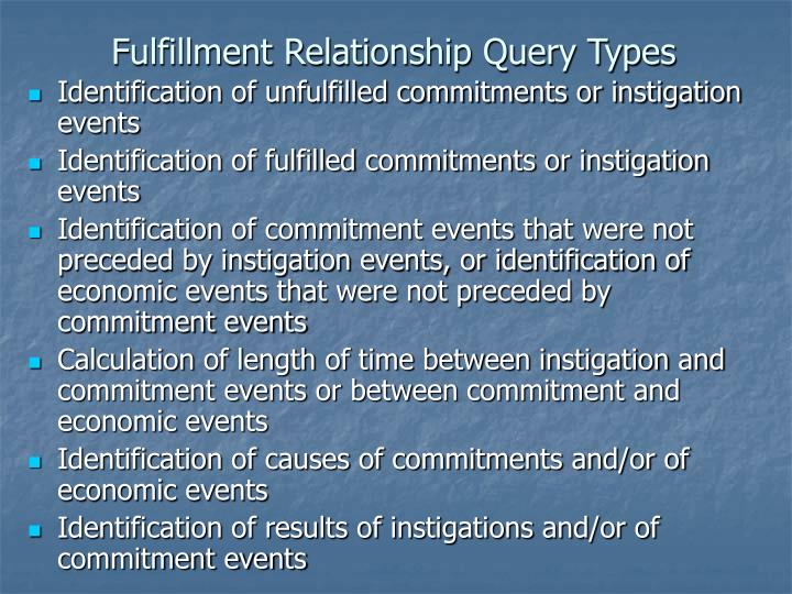Fulfillment Relationship Query Types