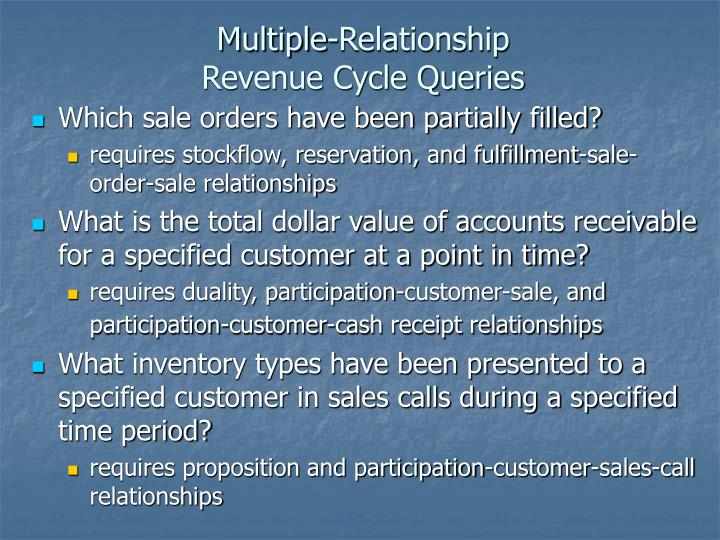 Multiple-Relationship