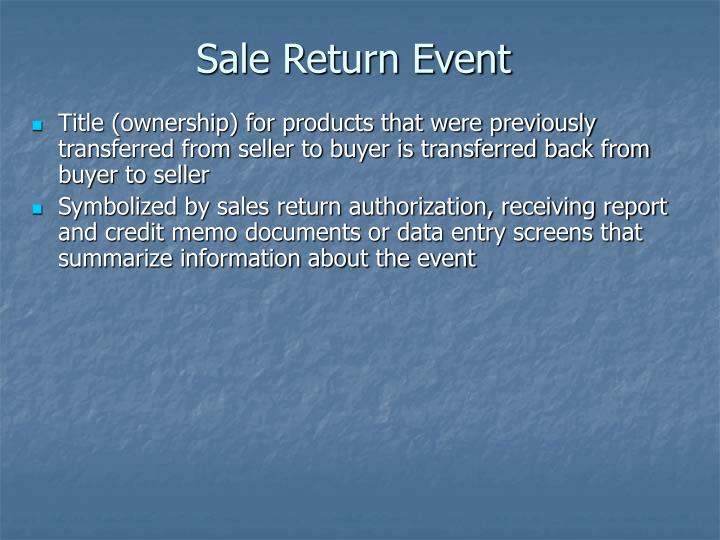 Sale Return Event