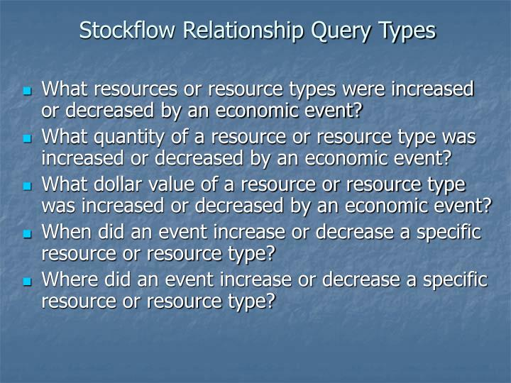 Stockflow Relationship Query Types
