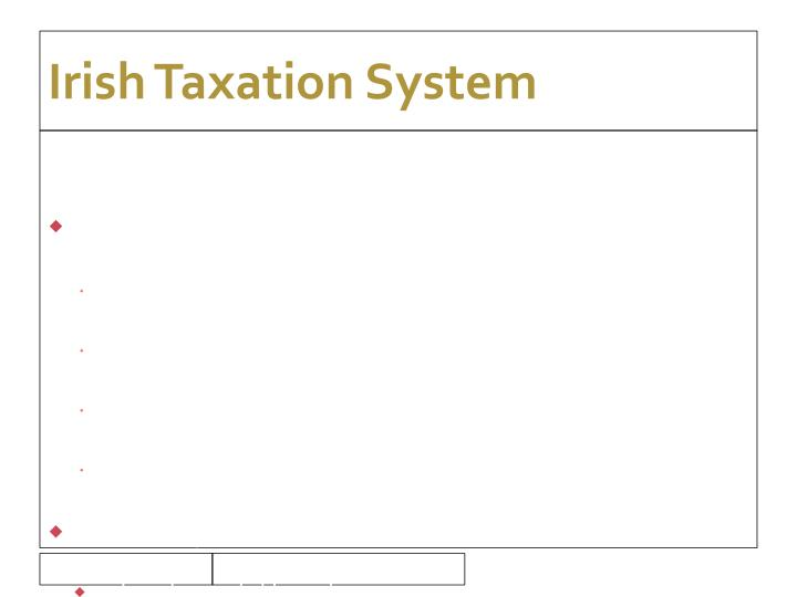 Irish taxation system