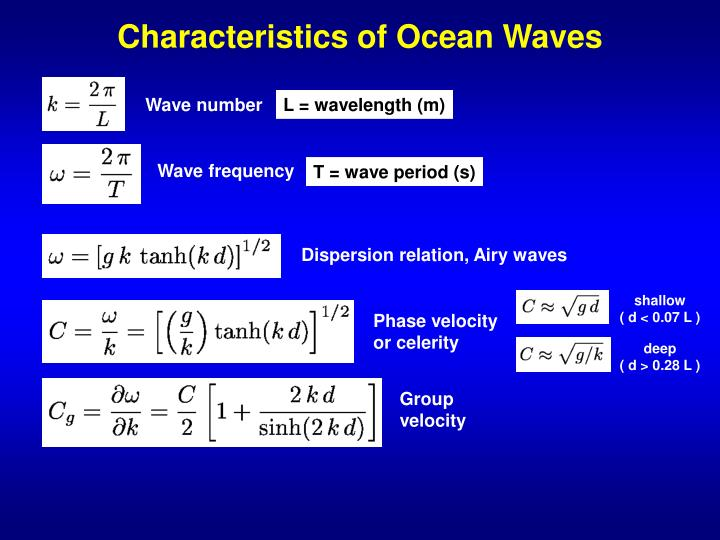 Characteristics of Ocean Waves