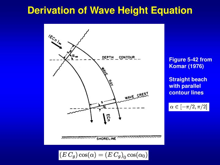 Derivation of Wave Height Equation