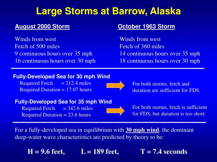 Large Storms at Barrow, Alaska