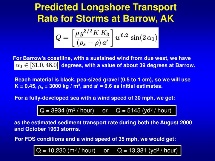Predicted Longshore Transport