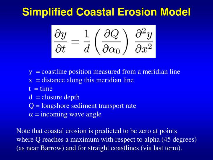 Simplified Coastal Erosion Model