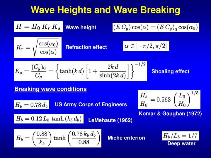 Wave Heights and Wave Breaking