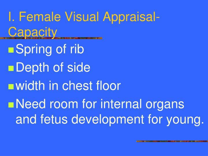 I. Female Visual Appraisal- Capacity