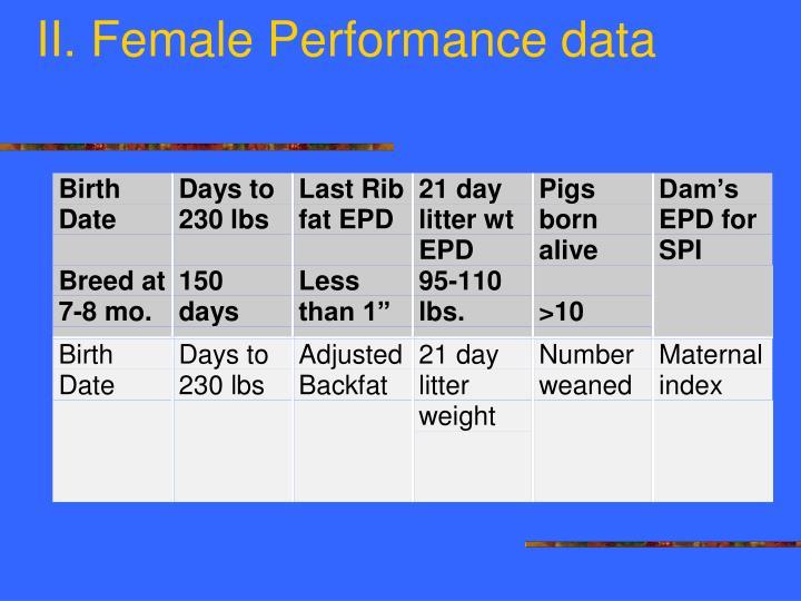 II. Female Performance data