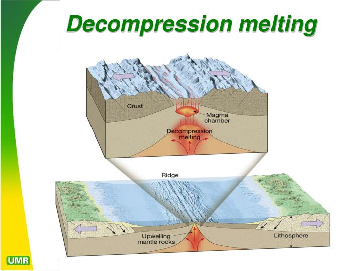 Decompression melting