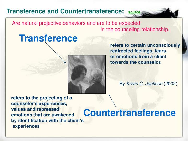 transference and countertransference in psychodynamic approaches to counselling In this essay, i will attempt in brief to compare the chosen approaches, psychodynamic and the personal centred in terms of the basic concepts.