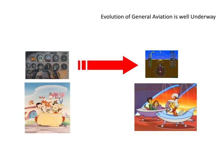 Evolution of General Aviation is well Underway