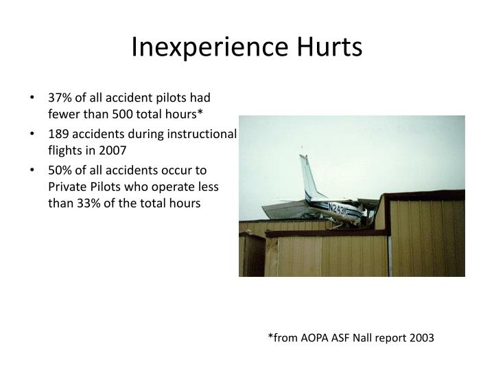 37% of all accident pilots had fewer than 500 total hours*