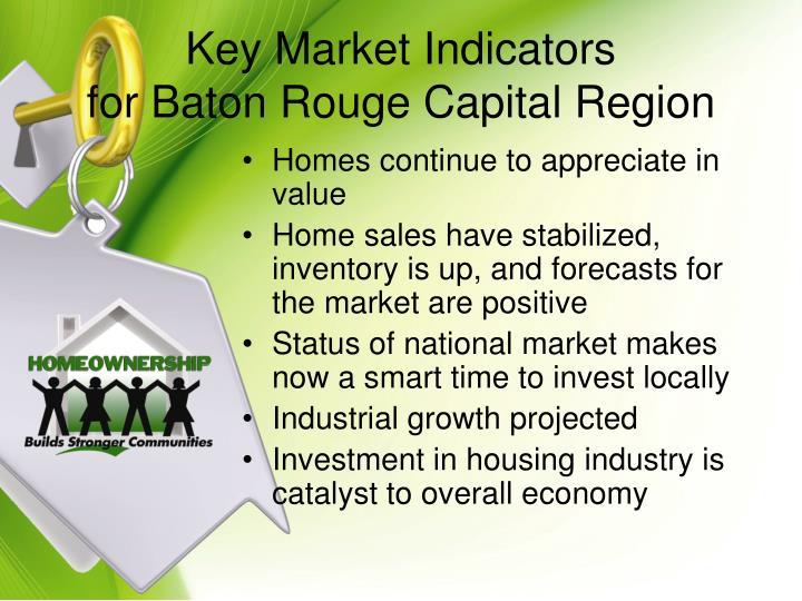 Key Market Indicators