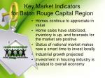 key market indicators for baton rouge capital region