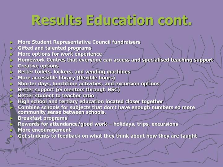 Results Education cont.