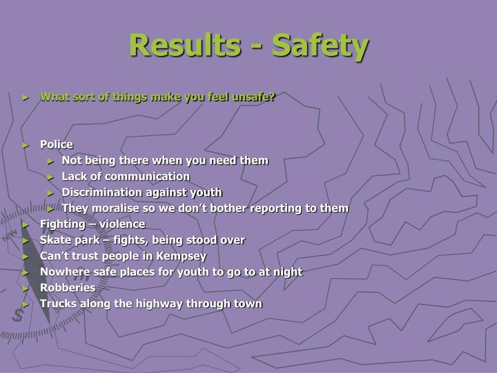 Results - Safety