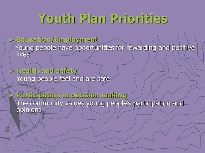 Youth Plan Priorities