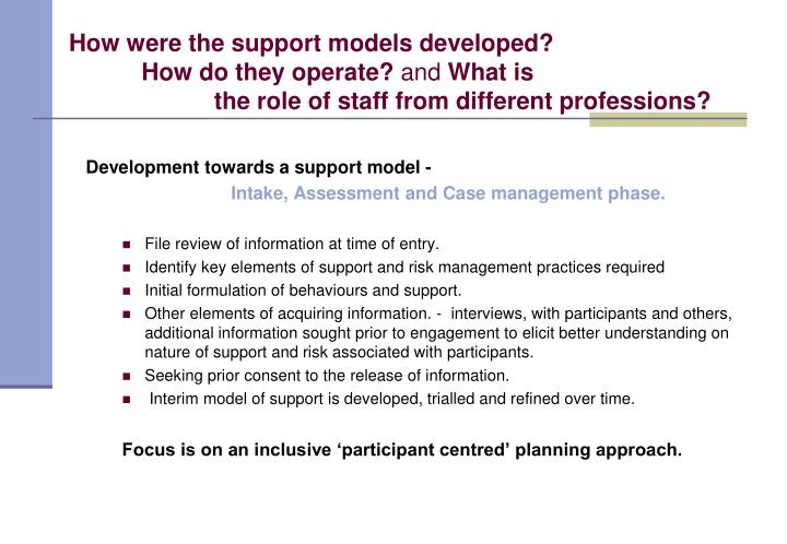 How were the support models developed?