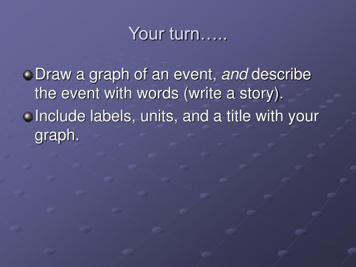 Your turn…..