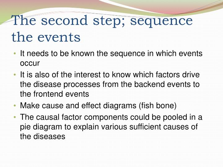 The second step; sequence the events