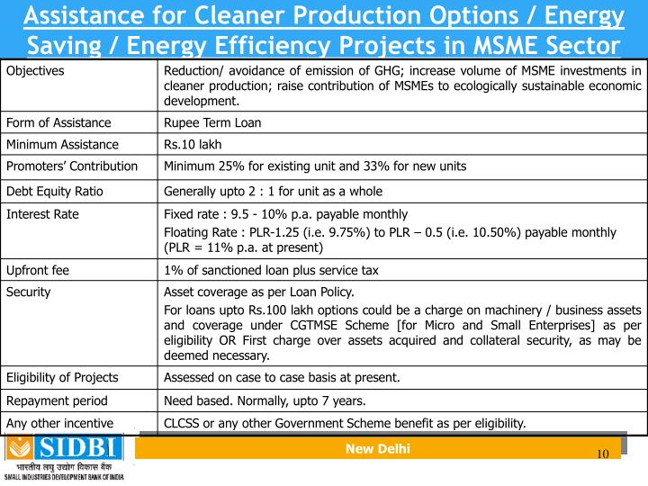 Assistance for Cleaner Production Options / Energy Saving / Energy Efficiency Projects in MSME Sector