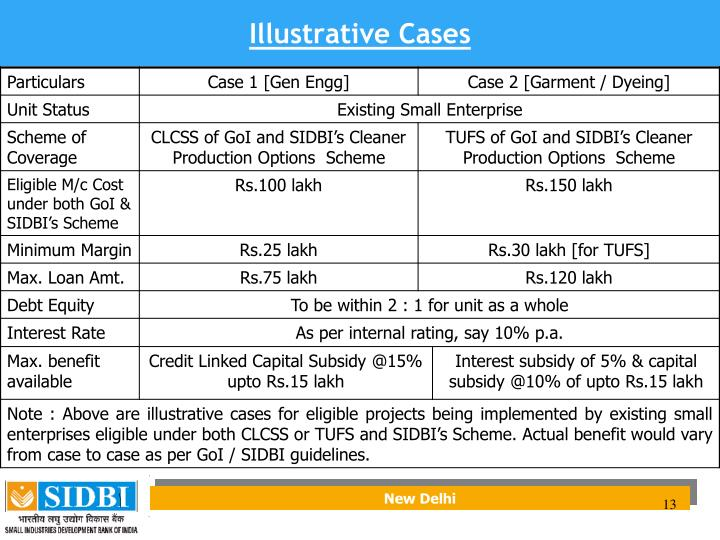 Illustrative Cases