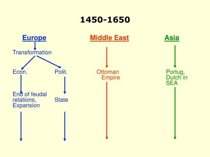 1450-1650