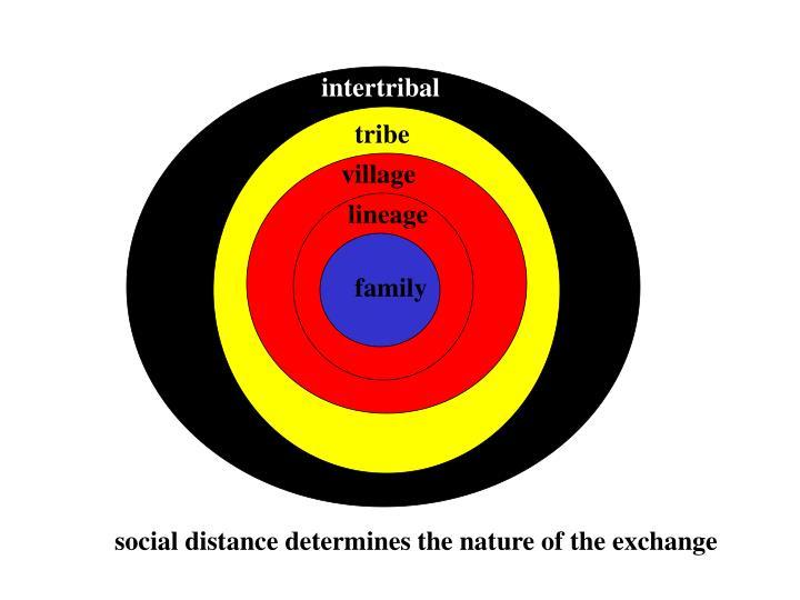 intertribal