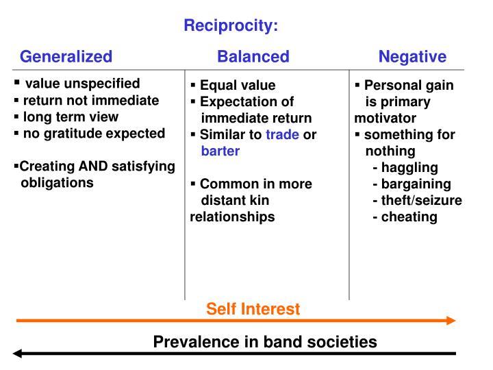 Reciprocity: