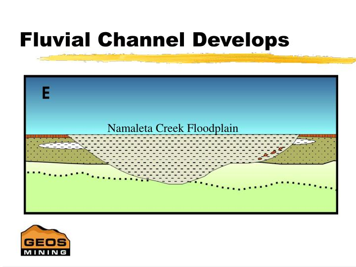 Fluvial Channel Develops