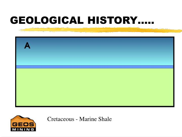 GEOLOGICAL HISTORY…..
