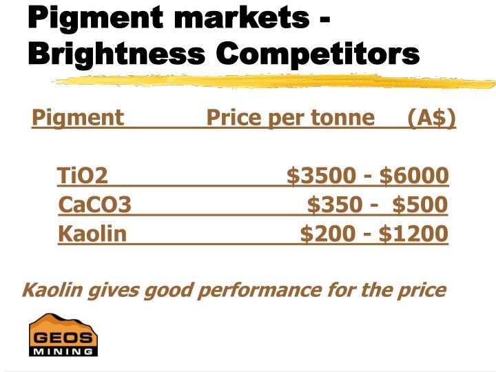 Pigment markets -