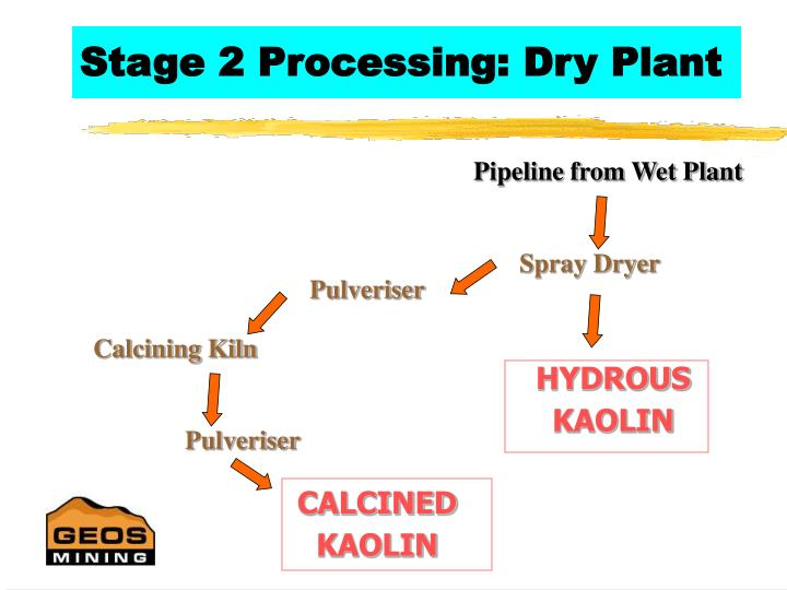 Stage 2 Processing: Dry Plant
