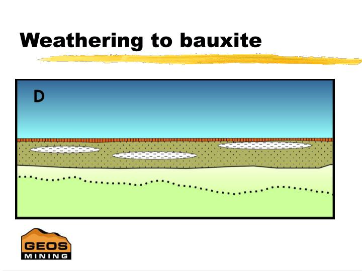 Weathering to bauxite