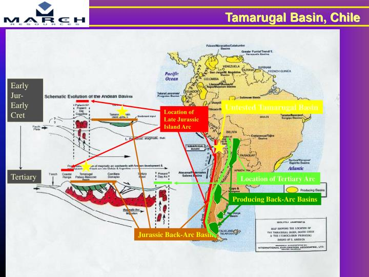 Untested Tamarugal Basin